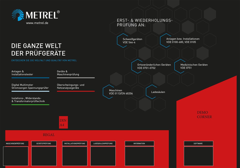 messestand-design-metrel