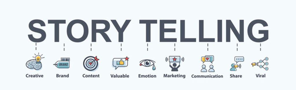 Leitbild zum Storytelling